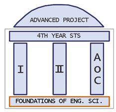 ES-diagram.JPG