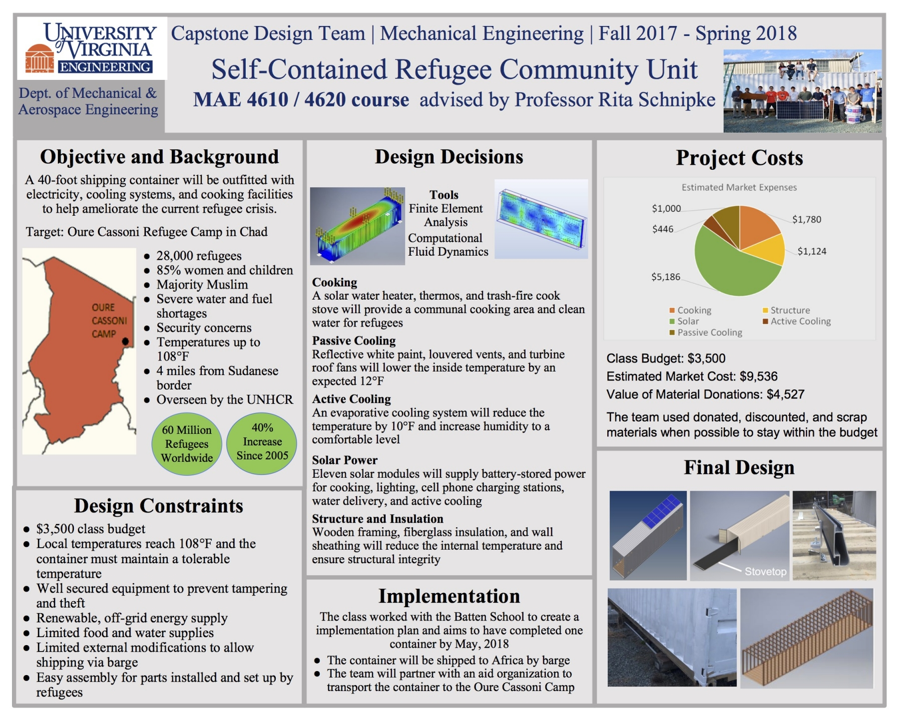 Self Contained Refugee Community Unit.jpg