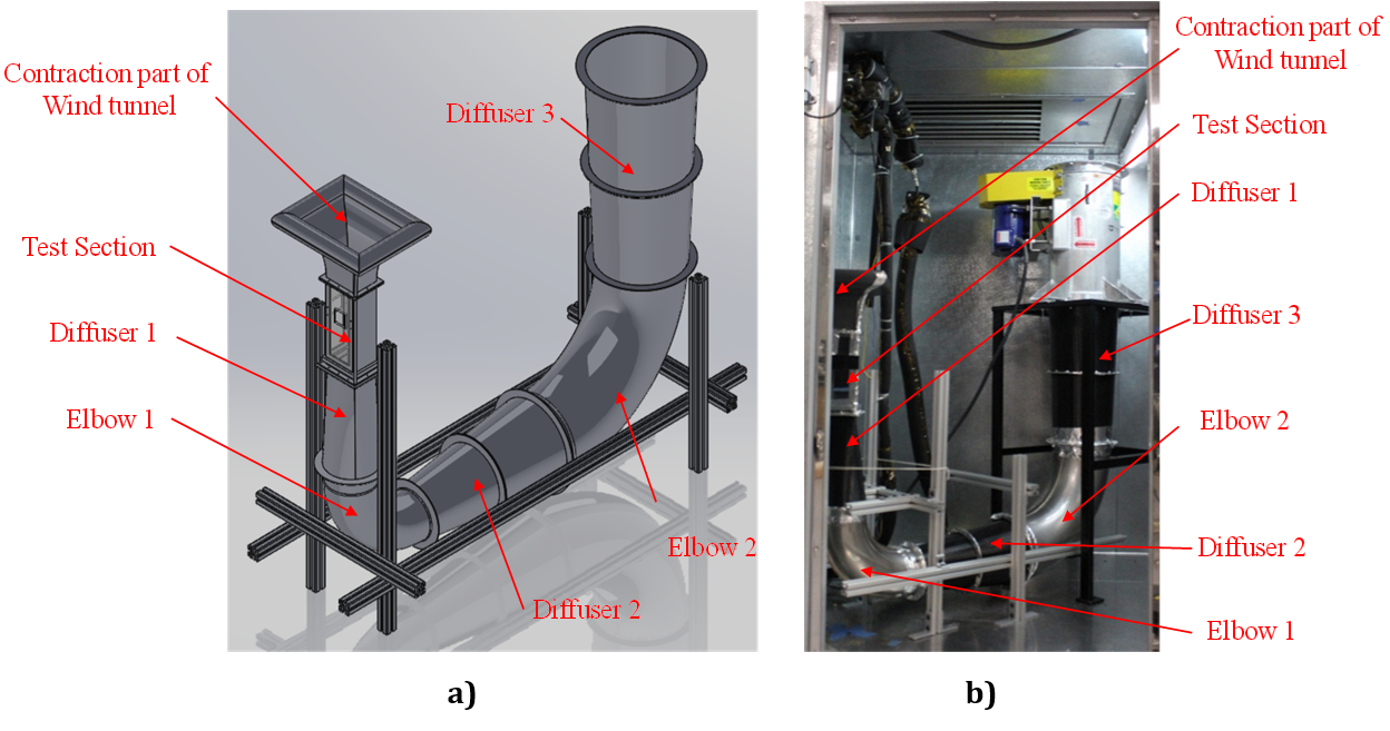 a) Computer model and b) real image of the CIRT.