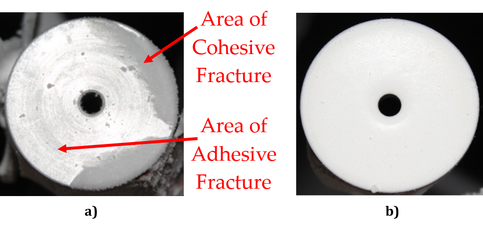 a) Mixed-mode ice failure on metals vs. b) full ice removal (100% ice adhesive failure) on SLIC.