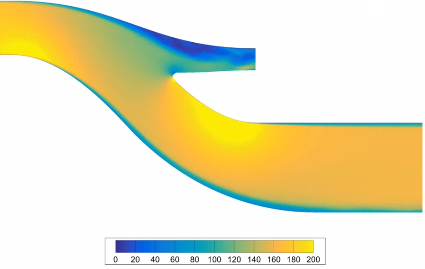 Velocity contour from a transient flow simulation
