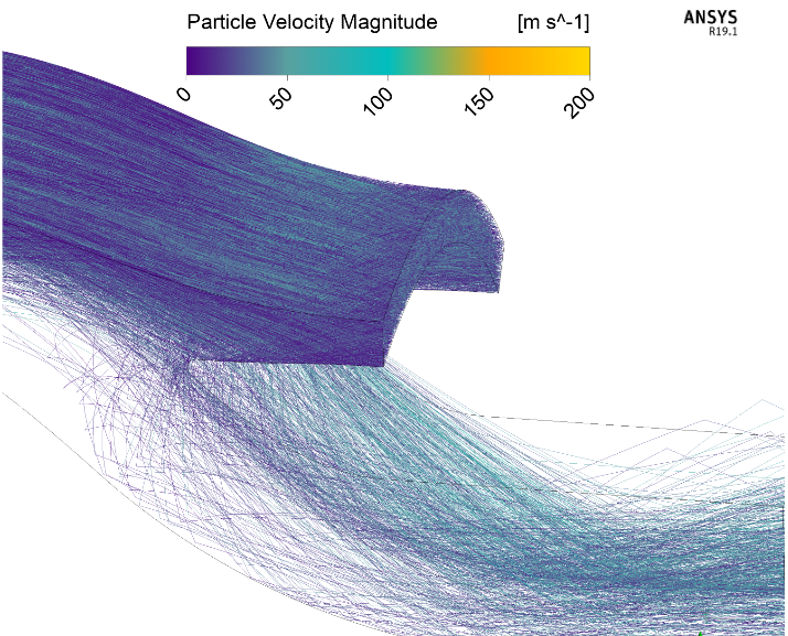 Particle tracks from a 3D segment of a discrete phase simulation