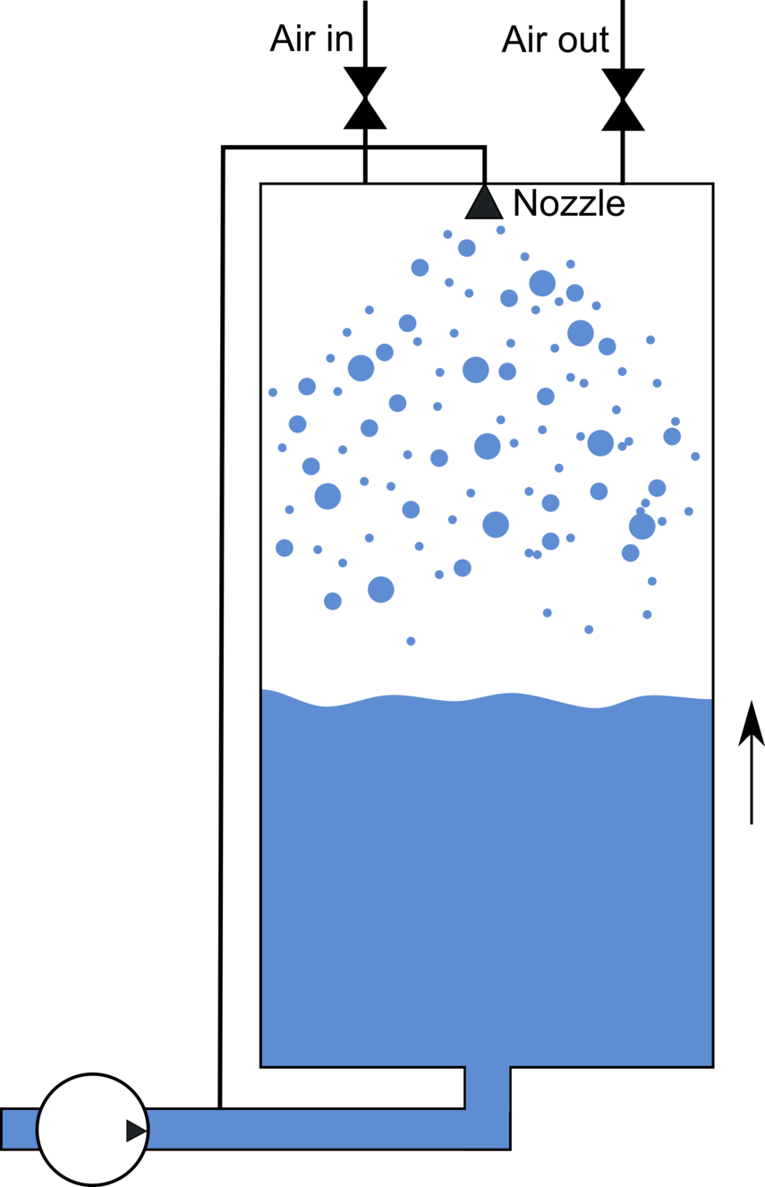Schematic of liquid piston compression with spray cooling.