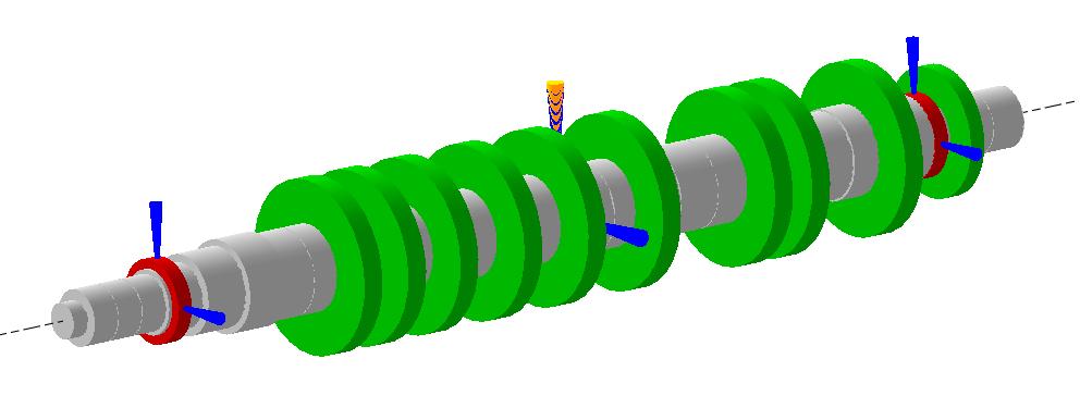 Rotor Model