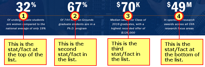 stats-and-facts-ordering-on-page.png